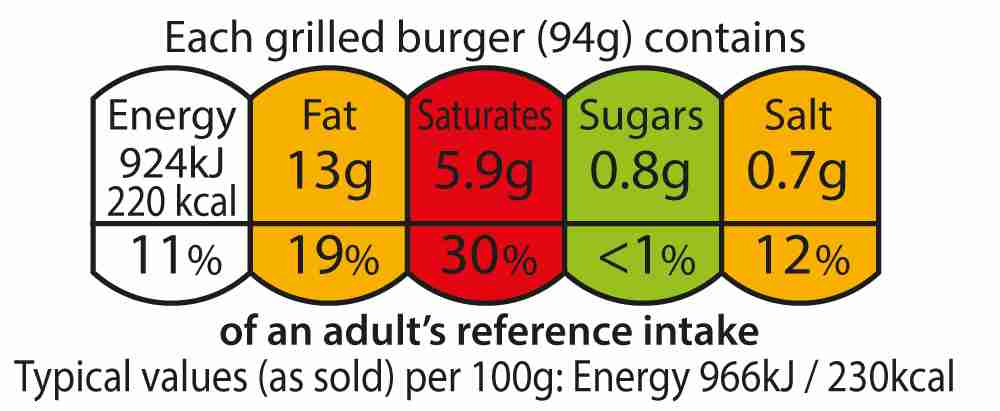 IFIC finds Americans confused by food information
