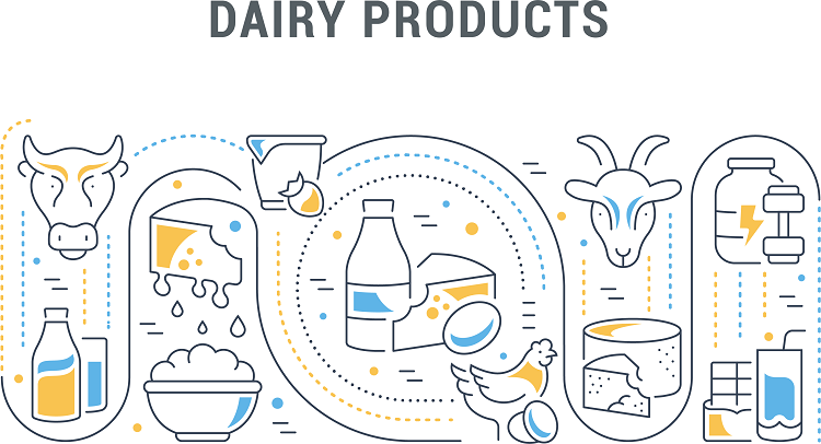 Ingredion extends Inside Idea Labs in EMEA to dairy