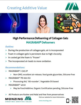 High Performance Antifoams for Collagen Gels