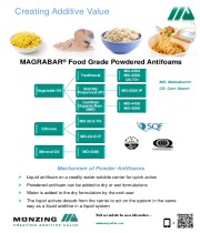 MAGRABAR® Food Grade Powdered Antifoams